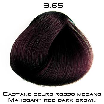 colorevo-3.65